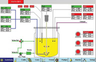 Synoptic Display of Bioreactor Process